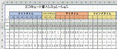 ECOkyuto_Simulation02.jpg