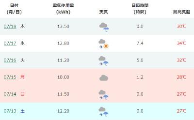 syouhi_denryoku2.jpg